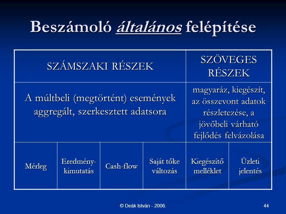 44© Deák István - 2006.