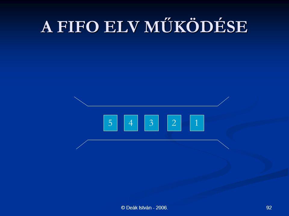 92© Deák István - 2006. A FIFO ELV MŰKÖDÉSE 54321