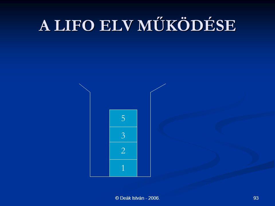 93© Deák István - 2006. A LIFO ELV MŰKÖDÉSE 1 5 43 2