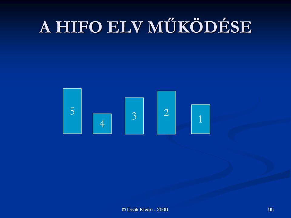 95© Deák István - 2006. A HIFO ELV MŰKÖDÉSE 5 4 3 2 1