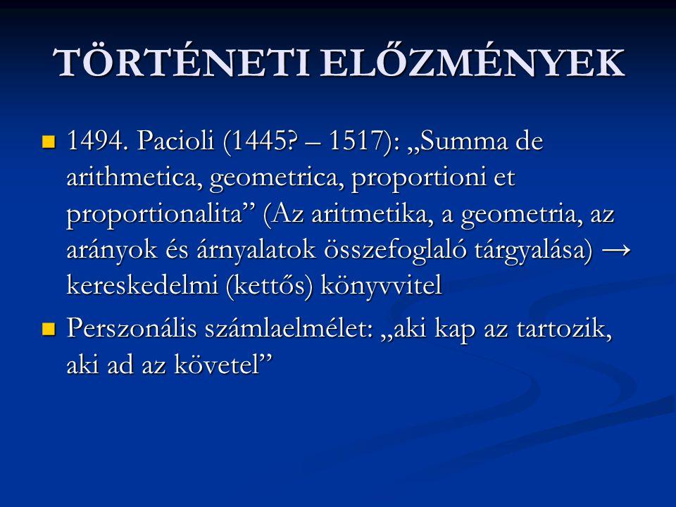 """TÖRTÉNETI ELŐZMÉNYEK 1494. Pacioli (1445? – 1517): """"Summa de arithmetica, geometrica, proportioni et proportionalita"""" (Az aritmetika, a geometria, az"""