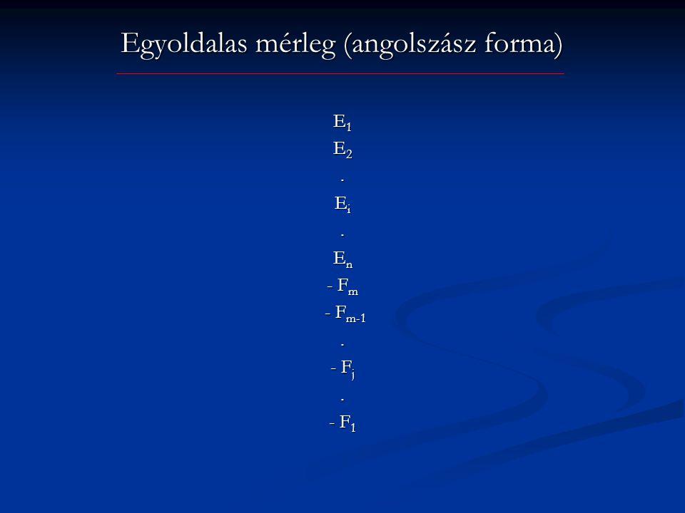 Egyoldalas mérleg (angolszász forma) E 1 E 2. E i. E n - F m - F m-1 - F m-1. - F j. - F 1
