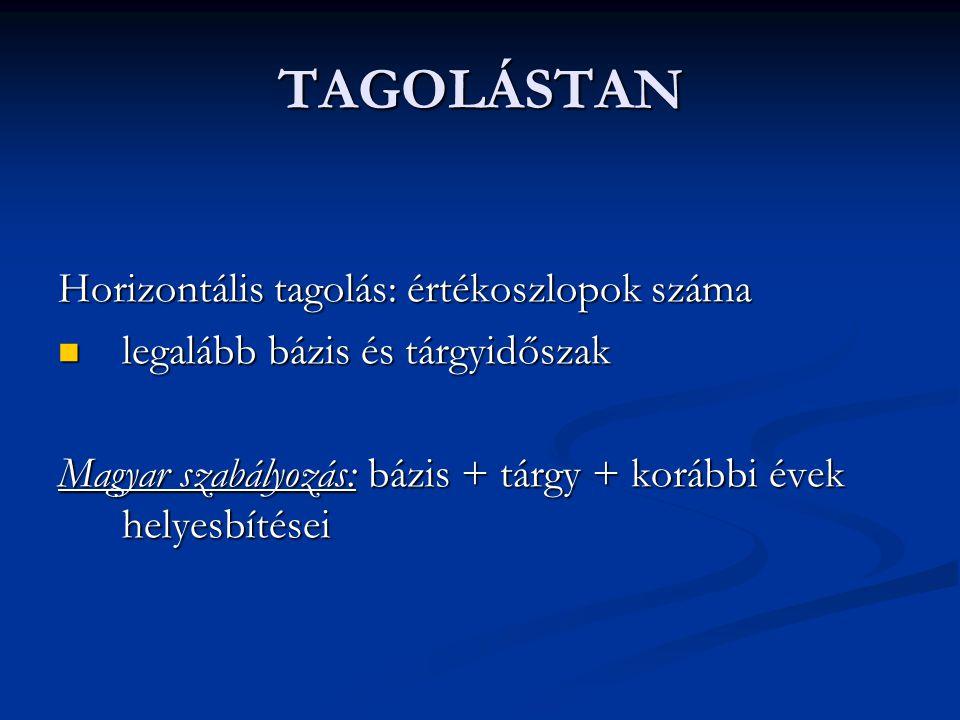 TAGOLÁSTAN Horizontális tagolás: értékoszlopok száma legalább bázis és tárgyidőszak legalább bázis és tárgyidőszak Magyar szabályozás: bázis + tárgy +