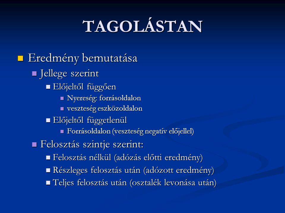 TAGOLÁSTAN Eredmény bemutatása Eredmény bemutatása Jellege szerint Jellege szerint Előjeltől függően Előjeltől függően Nyereség: forrásoldalon Nyeresé
