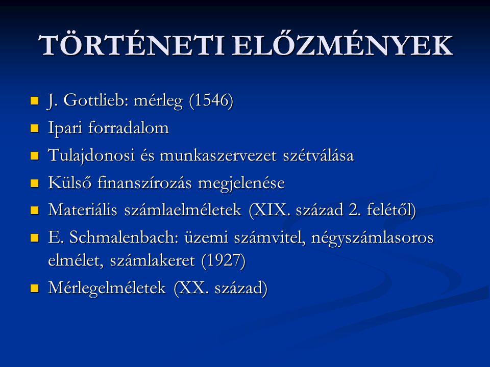 TÖRTÉNETI ELŐZMÉNYEK J. Gottlieb: mérleg (1546) J. Gottlieb: mérleg (1546) Ipari forradalom Ipari forradalom Tulajdonosi és munkaszervezet szétválása