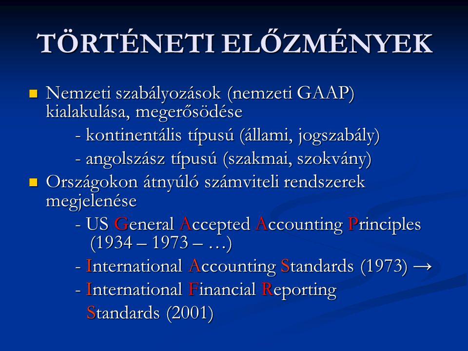 TÖRTÉNETI ELŐZMÉNYEK Nemzeti szabályozások (nemzeti GAAP) kialakulása, megerősödése Nemzeti szabályozások (nemzeti GAAP) kialakulása, megerősödése - k