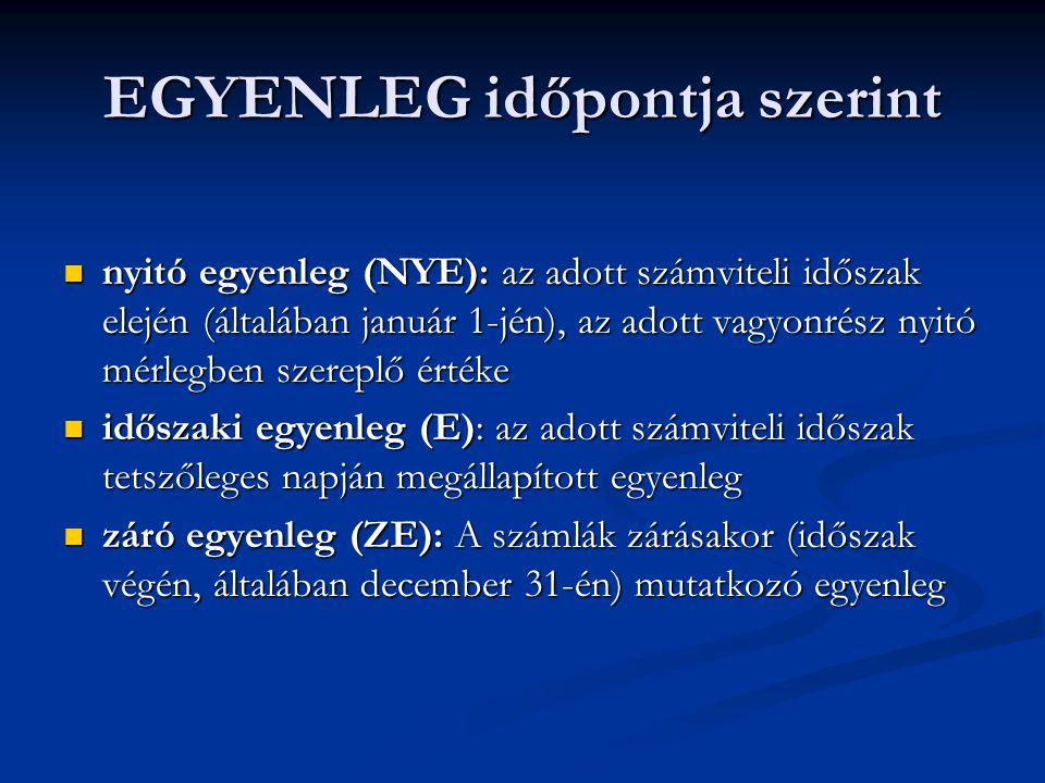 EGYENLEG időpontja szerint nyitó egyenleg (NYE): az adott számviteli időszak elején (általában január 1-jén), az adott vagyonrész nyitó mérlegben szer