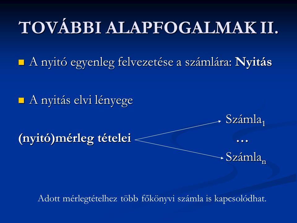 TOVÁBBI ALAPFOGALMAK II. A nyitó egyenleg felvezetése a számlára: Nyitás A nyitó egyenleg felvezetése a számlára: Nyitás A nyitás elvi lényege A nyitá