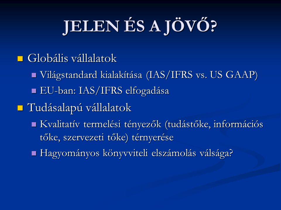 JELEN ÉS A JÖVŐ? Globális vállalatok Globális vállalatok Világstandard kialakítása (IAS/IFRS vs. US GAAP) Világstandard kialakítása (IAS/IFRS vs. US G