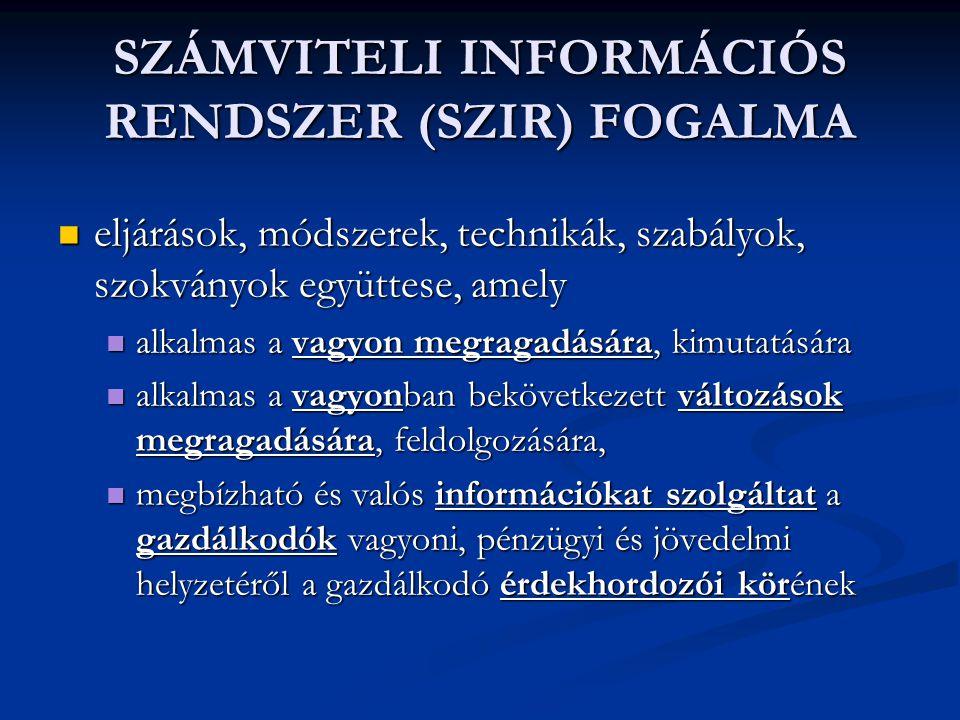 SZÁMVITELI INFORMÁCIÓS RENDSZER (SZIR) FOGALMA eljárások, módszerek, technikák, szabályok, szokványok együttese, amely eljárások, módszerek, technikák