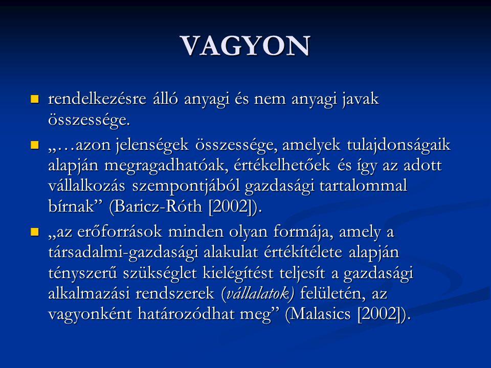 """VAGYON rendelkezésre álló anyagi és nem anyagi javak összessége. rendelkezésre álló anyagi és nem anyagi javak összessége. """"…azon jelenségek összesség"""