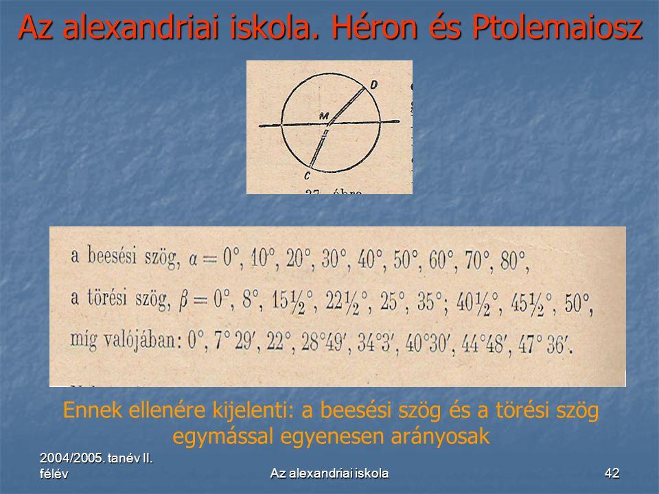 2004/2005. tanév II. félévAz alexandriai iskola42 Az alexandriai iskola. Héron és Ptolemaiosz Ennek ellenére kijelenti: a beesési szög és a törési szö