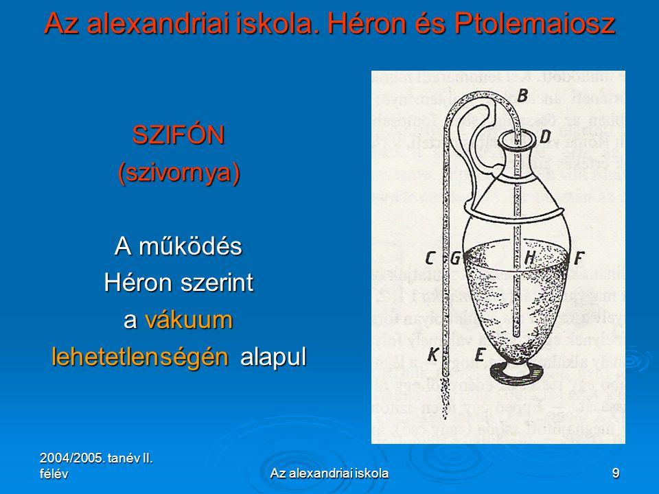 2004/2005. tanév II. félévAz alexandriai iskola9 Az alexandriai iskola. Héron és Ptolemaiosz SZIFÓN(szivornya) A működés Héron szerint a vákuum lehete
