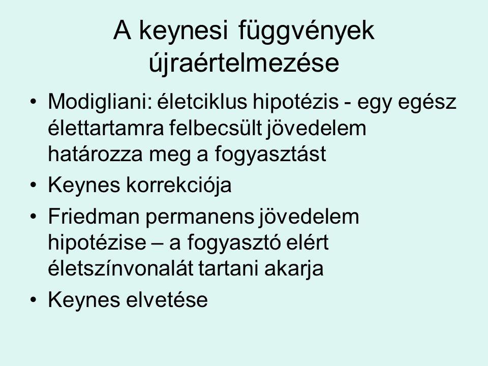A keynesi függvények újraértelmezése Modigliani: életciklus hipotézis - egy egész élettartamra felbecsült jövedelem határozza meg a fogyasztást Keynes