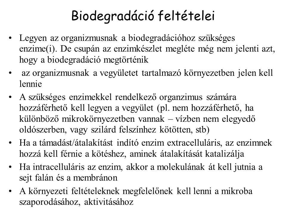 Biodegradáció feltételei Legyen az organizmusnak a biodegradációhoz szükséges enzime(i). De csupán az enzimkészlet megléte még nem jelenti azt, hogy a
