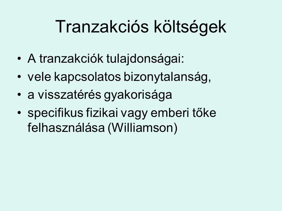 Tranzakciós költségek A tranzakciók tulajdonságai: vele kapcsolatos bizonytalanság, a visszatérés gyakorisága specifikus fizikai vagy emberi tőke felhasználása (Williamson)