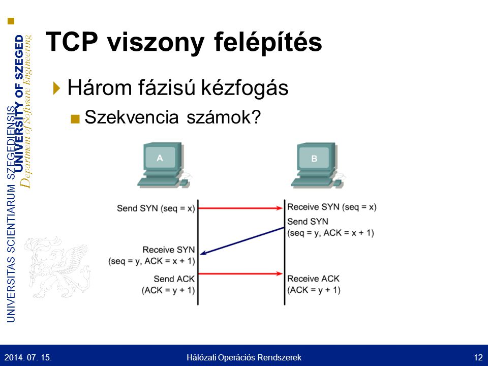 UNIVERSITY OF SZEGED D epartment of Software Engineering UNIVERSITAS SCIENTIARUM SZEGEDIENSIS TCP viszony felépítés  Három fázisú kézfogás ■Szekvenci
