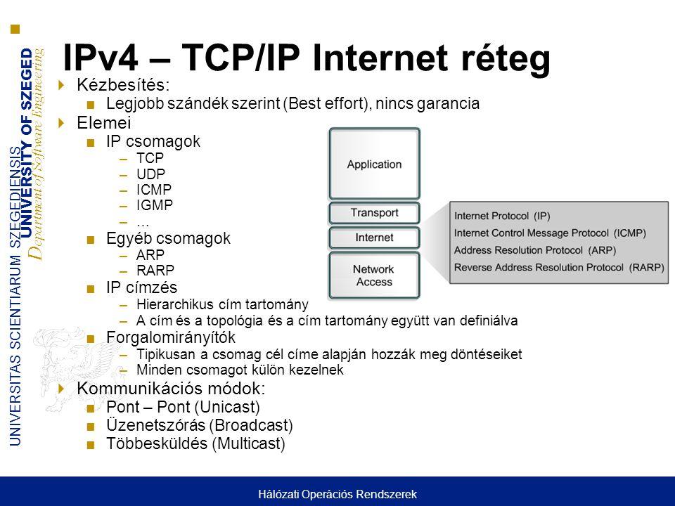 UNIVERSITY OF SZEGED D epartment of Software Engineering UNIVERSITAS SCIENTIARUM SZEGEDIENSIS IPv4 csomag felépítése  Fejléc ■Verzió: 0100 ■Fejléc hossz: min.