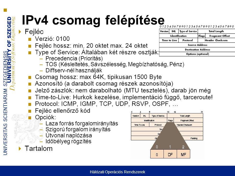 UNIVERSITY OF SZEGED D epartment of Software Engineering UNIVERSITAS SCIENTIARUM SZEGEDIENSIS 38 Tűzfal típusok : Állapottartó  Az előző kettő kombinációja  A 3., 4.