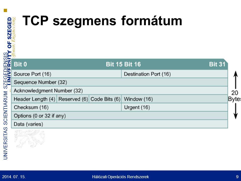 UNIVERSITY OF SZEGED D epartment of Software Engineering UNIVERSITAS SCIENTIARUM SZEGEDIENSIS UDP szegmens formátum 2014.