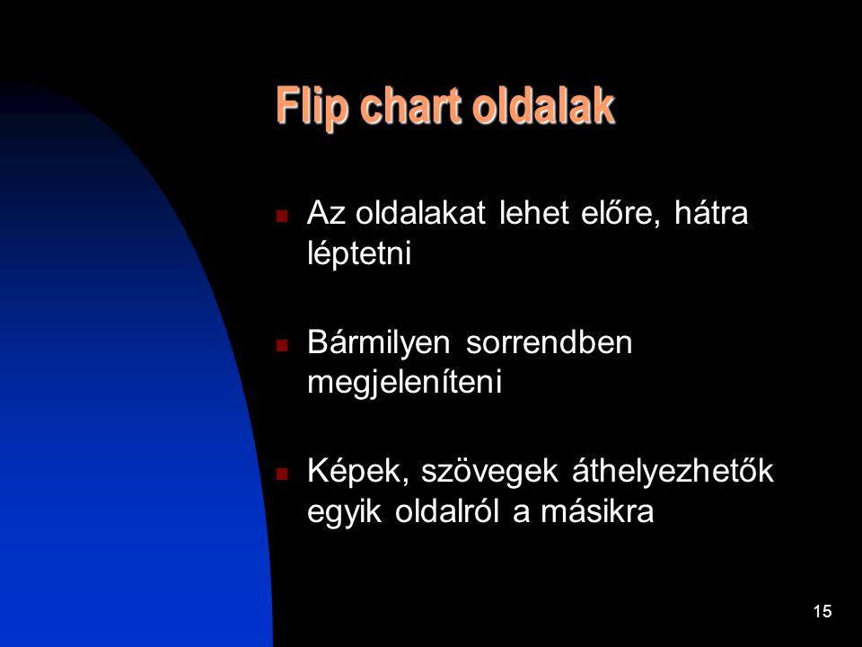15 Flip chart oldalak Az oldalakat lehet előre, hátra léptetni Bármilyen sorrendben megjeleníteni Képek, szövegek áthelyezhetők egyik oldalról a másikra