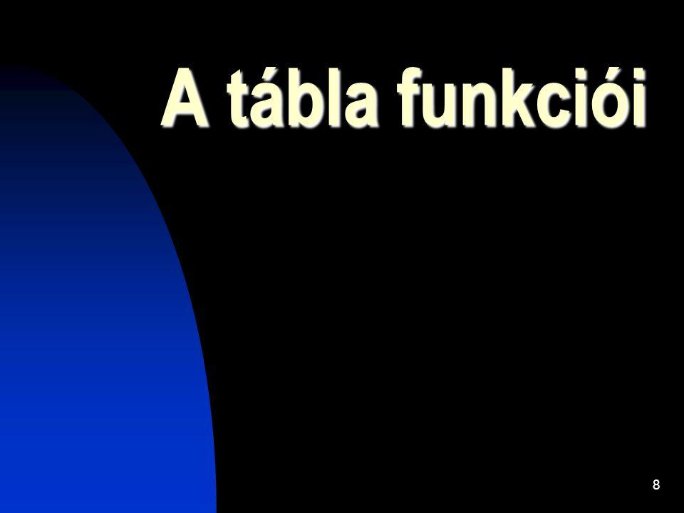 8 A tábla funkciói