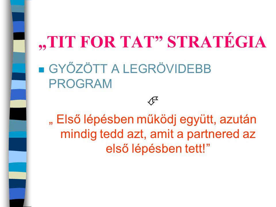 """""""TIT FOR TAT STRATÉGIA n GYŐZÖTT A LEGRÖVIDEBB PROGRAM  """" Első lépésben működj együtt, azután mindig tedd azt, amit a partnered az első lépésben tett!"""