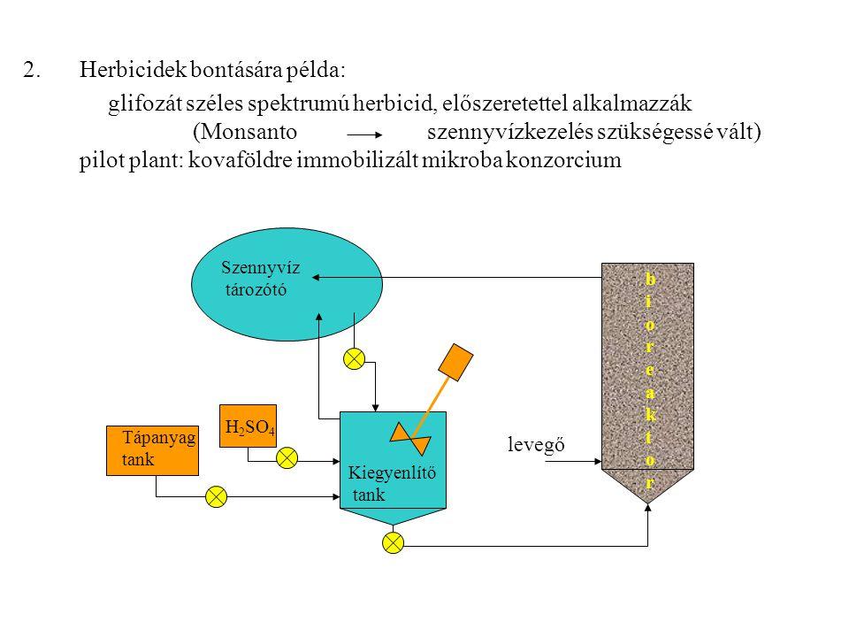2.Herbicidek bontására példa: glifozát széles spektrumú herbicid, előszeretettel alkalmazzák (Monsanto szennyvízkezelés szükségessé vált) pilot plant: kovaföldre immobilizált mikroba konzorcium H 2 SO 4 Szennyvíz tározótó bioreaktorbioreaktor Tápanyag tank levegő Kiegyenlítő tank