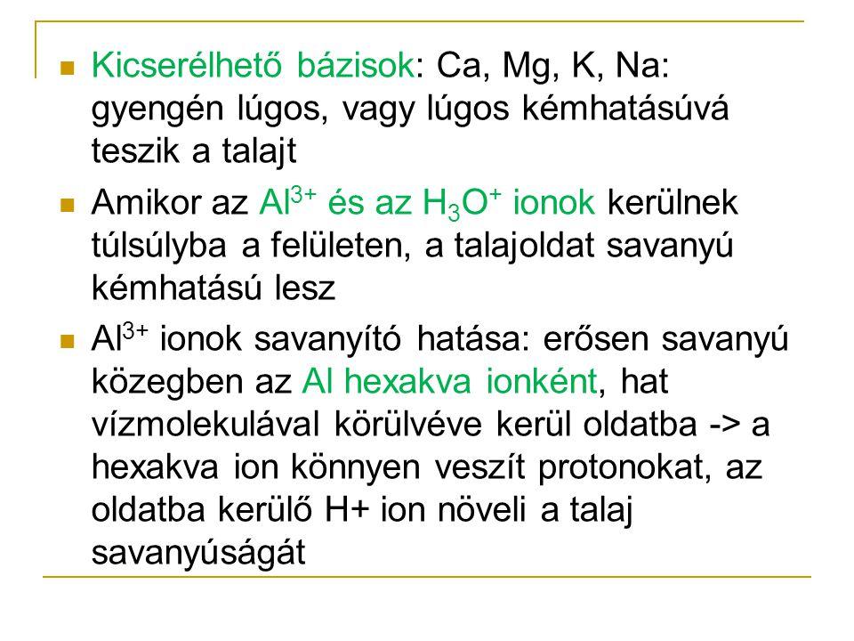 Kicserélhető bázisok: Ca, Mg, K, Na: gyengén lúgos, vagy lúgos kémhatásúvá teszik a talajt Amikor az Al 3+ és az H 3 O + ionok kerülnek túlsúlyba a fe