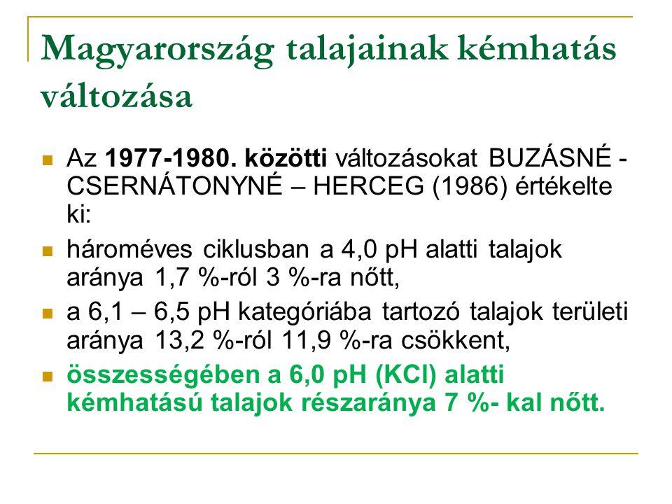 Magyarország talajainak kémhatás változása Az 1977-1980. közötti változásokat BUZÁSNÉ - CSERNÁTONYNÉ – HERCEG (1986) értékelte ki: hároméves ciklusban