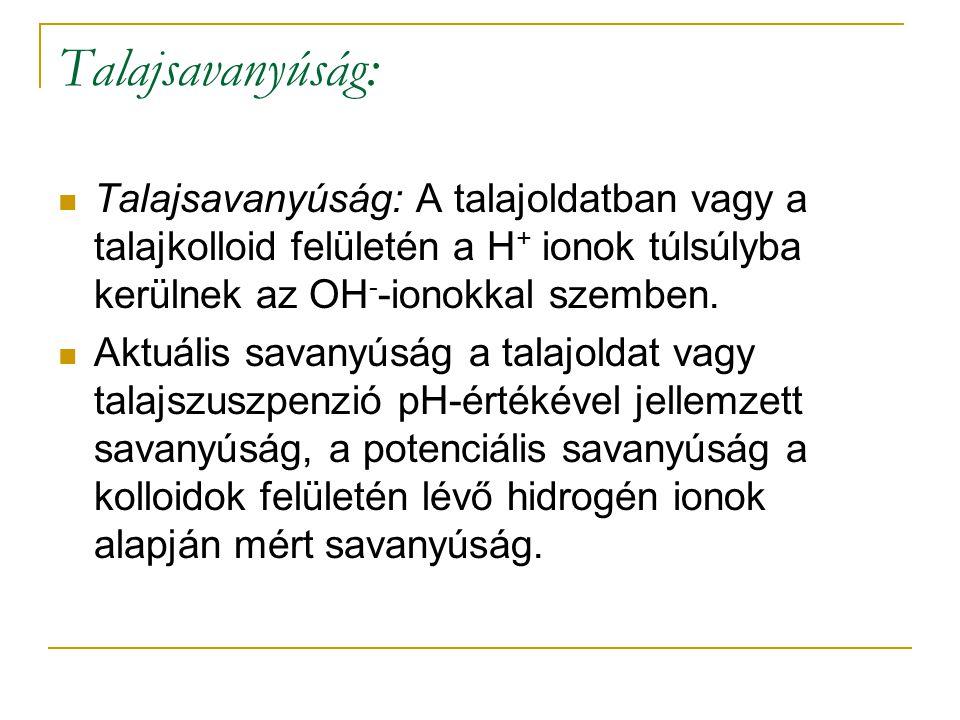 Talajsavanyúság: Talajsavanyúság: A talajoldatban vagy a talajkolloid felületén a H + ionok túlsúlyba kerülnek az OH - -ionokkal szemben. Aktuális sav