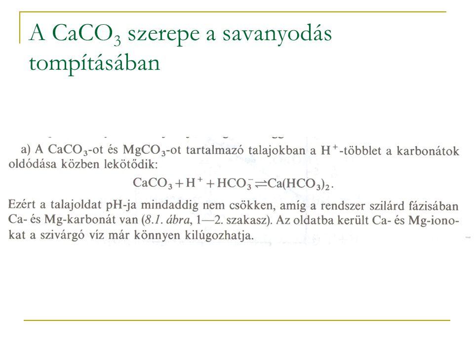 A CaCO 3 szerepe a savanyodás tompításában