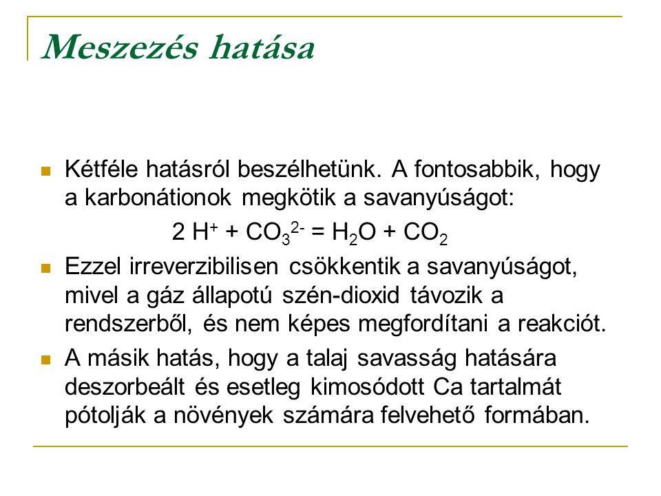 Meszezés hatása Kétféle hatásról beszélhetünk. A fontosabbik, hogy a karbonátionok megkötik a savanyúságot: 2 H + + CO 3 2- = H 2 O + CO 2 Ezzel irrev