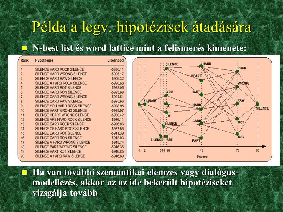 Példa a legv. hipotézisek átadására n N-best list és word lattice mint a felismerés kimenete: n Ha van további szemantikai elemzés vagy dialógus- mode