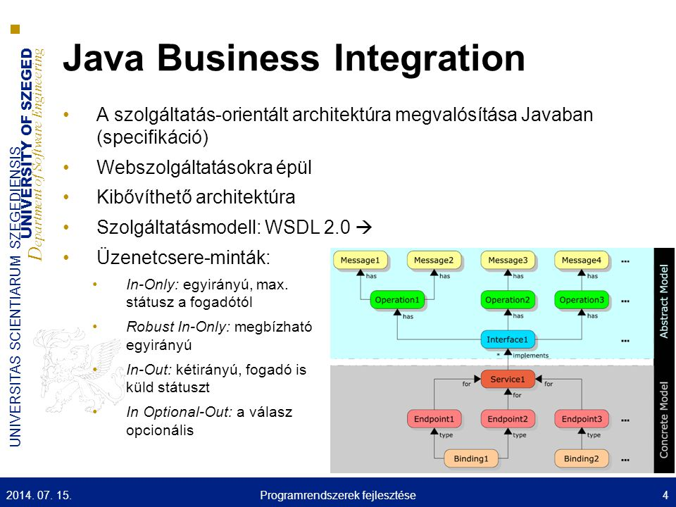 UNIVERSITY OF SZEGED D epartment of Software Engineering UNIVERSITAS SCIENTIARUM SZEGEDIENSIS Enterprise Service Bus Szolgáltatások közötti üzenetcsere monitorozása és vezérlése Szolgáltatások telepítése és verziózása Gyakori középréteg szolgáltatások biztosítása: Eseménykezelés Adattranszformáció Üzenetsorok kezelése Biztonság- és kivételkezelés Stb.