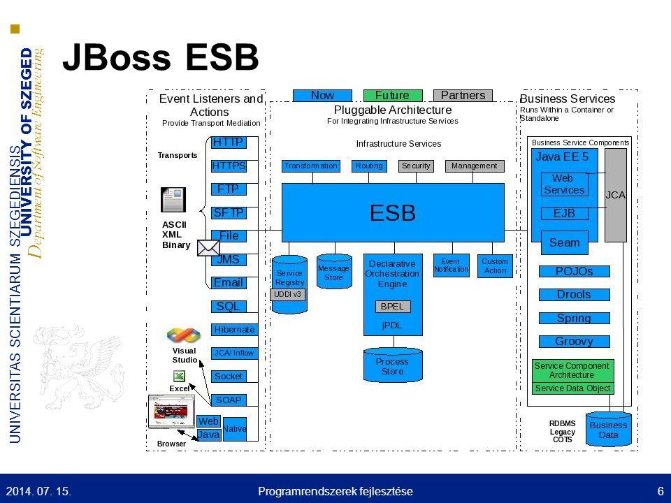 UNIVERSITY OF SZEGED D epartment of Software Engineering UNIVERSITAS SCIENTIARUM SZEGEDIENSIS Invoke elem  A partner szolgáltatás valamilyen műveletét hívja meg (operation)  Valamilyen változóhoz kötődik (in/out) 2014.