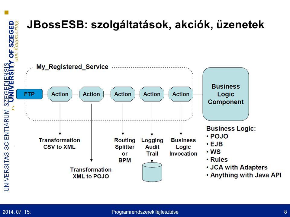 UNIVERSITY OF SZEGED D epartment of Software Engineering UNIVERSITAS SCIENTIARUM SZEGEDIENSIS JBossESB: szolgáltatások, akciók, üzenetek Üzenet: kommunikációs alapegység szolgáltatások között Javasolt MEP: in-only Részei:  Header: útválasztási és címzési adatok Body: tartalom (többrészes) Properties: saját metaadatok (nem ajánlott, helyette body) Attachments: csatolmányok (nem ajánlott, helyette body) Fault: hibainformáció közvetítésére (kód, ok) 2014.