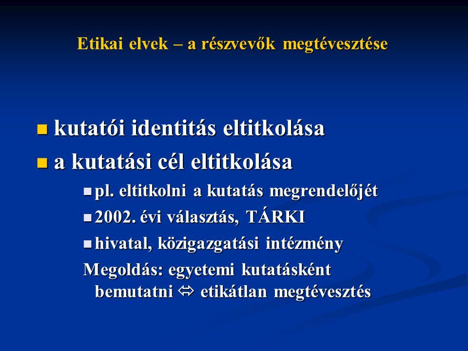 kutatói identitás eltitkolása kutatói identitás eltitkolása a kutatási cél eltitkolása a kutatási cél eltitkolása pl.