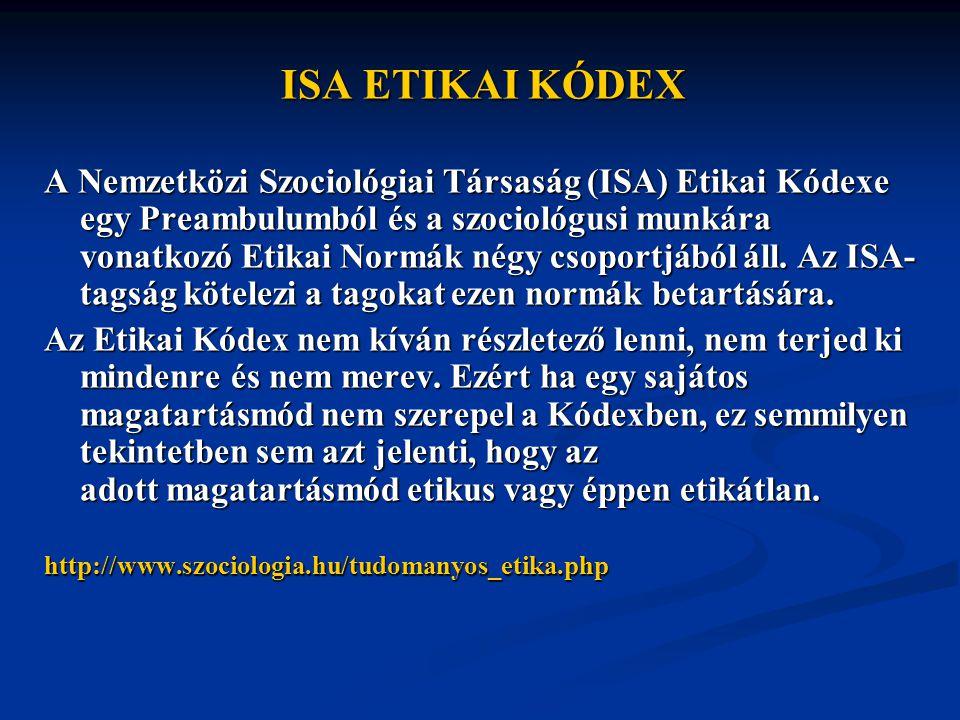 ISA ETIKAI KÓDEX A Nemzetközi Szociológiai Társaság (ISA) Etikai Kódexe egy Preambulumból és a szociológusi munkára vonatkozó Etikai Normák négy csoportjából áll.