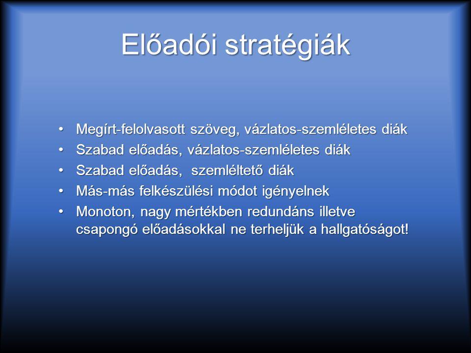 Előadói stratégiák Megírt-felolvasott szöveg, vázlatos-szemléletes diákMegírt-felolvasott szöveg, vázlatos-szemléletes diák Szabad előadás, vázlatos-s