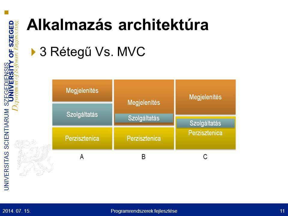 UNIVERSITY OF SZEGED D epartment of Software Engineering UNIVERSITAS SCIENTIARUM SZEGEDIENSIS Alkalmazás architektúra  3 Rétegű Vs. MVC 2014. 07. 15.