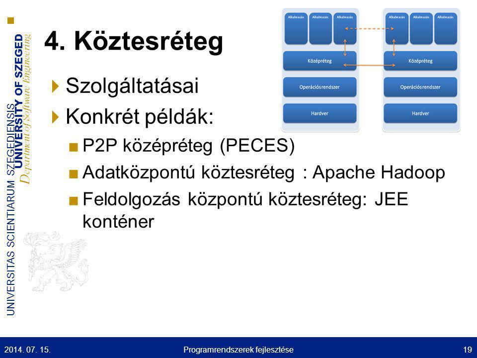 UNIVERSITY OF SZEGED D epartment of Software Engineering UNIVERSITAS SCIENTIARUM SZEGEDIENSIS 4. Köztesréteg  Szolgáltatásai  Konkrét példák: ■P2P k