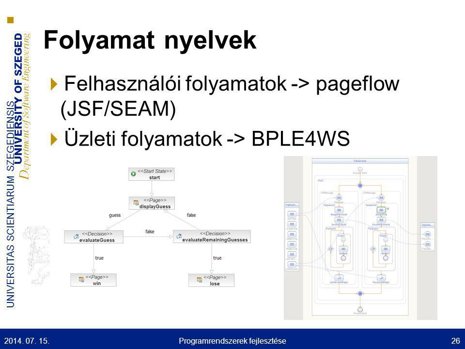 UNIVERSITY OF SZEGED D epartment of Software Engineering UNIVERSITAS SCIENTIARUM SZEGEDIENSIS Folyamat nyelvek  Felhasználói folyamatok -> pageflow (