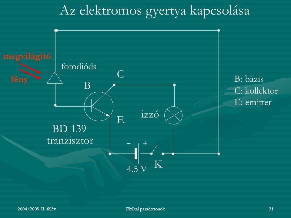 2004/2005. II. félév.Fizikai paradoxonok21 BD 139 tranzisztor - + K izzó B C E Az elektromos gyertya kapcsolása fotodióda megvilágító fény 4,5 V B: bá