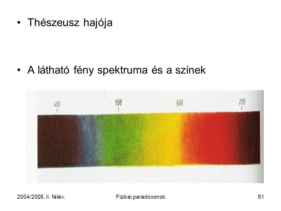 2004/2005. II. félév.Fizikai paradoxonok51 Thészeusz hajója A látható fény spektruma és a színek