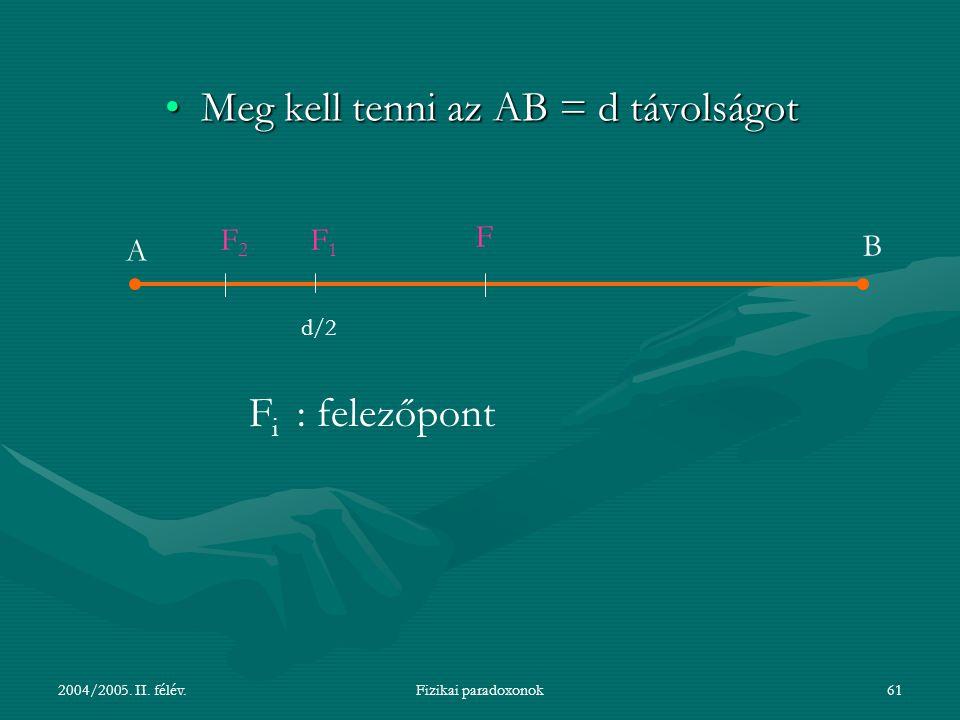 2004/2005. II. félév.Fizikai paradoxonok61 Meg kell tenni az AB = d távolságotMeg kell tenni az AB = d távolságot A B F F1F1 F2F2 F i : felezőpont d/2