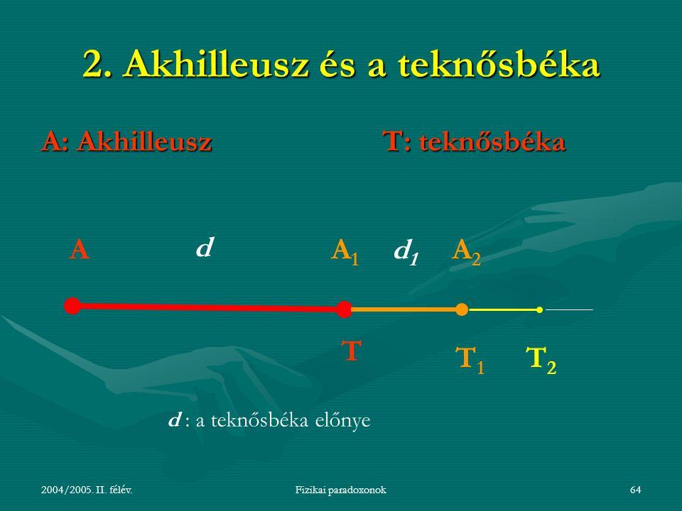 2004/2005. II. félév.Fizikai paradoxonok64 2. Akhilleusz és a teknősbéka A: AkhilleuszT: teknősbéka AA1A1 A2A2 T T1T1 d d1d1 T2T2 d : a teknősbéka elő