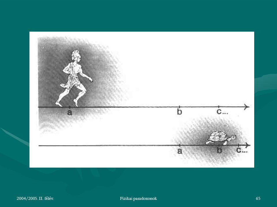 2004/2005. II. félév.Fizikai paradoxonok65