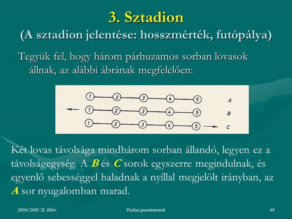 2004/2005. II. félév.Fizikai paradoxonok68 3. Sztadion (A sztadion jelentése: hosszmérték, futópálya) Tegyük fel, hogy három párhuzamos sorban lovasok