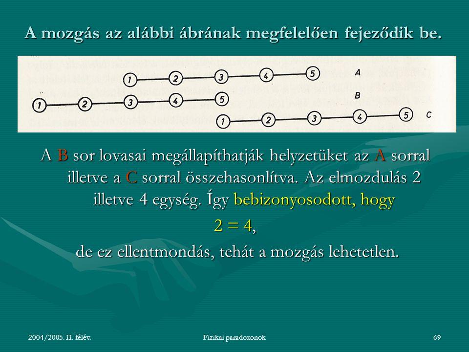 2004/2005. II. félév.Fizikai paradoxonok69 A mozgás az alábbi ábrának megfelelően fejeződik be. A B sor lovasai megállapíthatják helyzetüket az A sorr